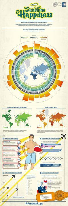 Sunshine Happiness Infographic