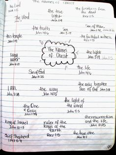 Stone Soup for Five: Bible Journal. Cool ideas for rehashing what you are reading in Scripture