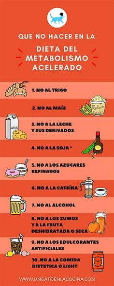 Que NO hacer en DMA - Fitness & Health - Kalorienarme Rezepte Fast Metabolism Diet, Metabolic Diet, Ketogenic Diet, Weight Loss Shakes, Easy Weight Loss, Lose Weight, Budget Meal Planning, Cooking On A Budget, Juicer Recipes