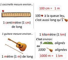 Affichage conversion mesure Cycle 2, Aide, Maths, Pixel Art, Preschool Classroom, Elementary Schools