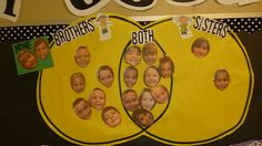 Oh Good Graph! Use student faces for different graphing activities Preschool Family Theme, Preschool Math, Kindergarten Classroom, Teaching Math, Teaching Ideas, Preschool Ideas, Teaching Resources, Classroom Ideas, Classroom Projects