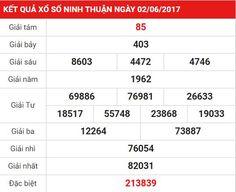 Dự đoán kết quả xổ số Ninh Thuận ngày 3-6-2017 ~ Xổ số miền bắc - xổ số miền trung - xổ số miền nam