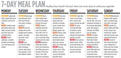 7 day meal plan. Healthy food needn't be dull. Here are some ideas to whet your appetite