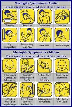 Meningitis and septicaemia are deadly diseases that can kill in hours. Meningitis is the inflammation of the lining around the brain and spinal cord. Septicaemia is the blood poisoning form of the disease. Meningitis and septicaemia can cause. Nursing Tips, Nursing Notes, Ob Nursing, Nursing Care, Nursing Information, Nursing Mnemonics, Nursing Diagnosis, Pediatric Nursing, Nursing Students