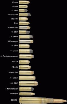 Ammo and Gun Collector: A Couple of Simple Ammo Comparison Charts