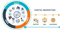 Victify technologies is a Web site designing and Seo Company.We help you growing your business through digital marketing. Our Services are Web designing, Web development, Digital Marketing,SEO Services,SMO/PPC services. Top Digital Marketing Companies, Email Marketing Design, Email Marketing Strategy, Internet Marketing, Marketing News, Seo Services Company, Best Seo Services, Seo Company, Marketing Definition