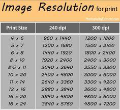 Parsimonious Photography Photoshop Backgrounds #photoshopmanipulation #PhotoshopActionsPortrait