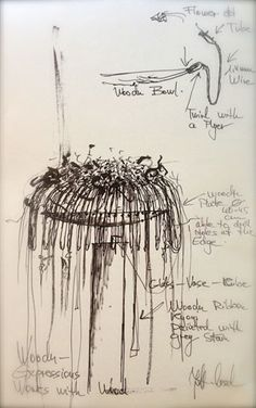 Sketches by Gregor Lersch Arte Floral, Ikebana, Floral Centerpieces, Floral Arrangements, Techno, Gregor Lersch, Flower Structure, Flora Design, Flower Artists