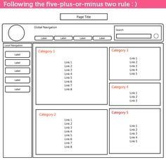 The Art Of Applying Rule Of Five Plus Or Minus