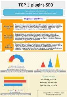 Top 3 plugins #SEO para #WordPress   #Infografia