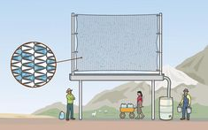 Harvesting Water from Air Using Commercial HVAC & Novel . Warka Water, Atmospheric Water Generator, Commercial Hvac, Water From Air, Water Collection, Rain Barrel, Rainwater Harvesting, Water Conservation, Water Systems