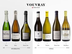 "Vouvray (""VOO-vray"") is a Chenin Blanc wine. Vouvray Wine, Chablis Wine, Wine Prices, Different Types Of Wine, Chardonnay Wine, Sonoma Wineries, Wine Folly, Chenin Blanc, Homemade Wine"