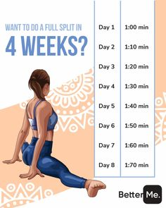 Yoga Challenge to Get Into The Splits - You need just 28 days to make the body absolutely fit! Yoga Challenge will help you to create the - Yoga Fitness, Reto Fitness, Yoga For Weight Loss, Best Weight Loss, Weight Loss Tips, Lose Weight, Karate Training, Yoga Challenge, Splits Challenge