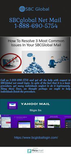 Sbcglobal mail login