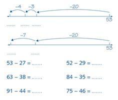 Op 2 manieren minsommen op de getallenlijn