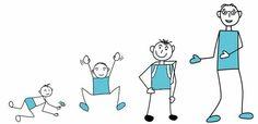 Verschiedene Altersstufen und Körpergröße