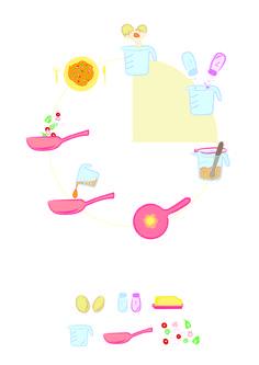 Versie 1 uitwerking manual FEEDBACK : cirkel dikker zetten voor print - het stapje van de smeltende boter duidelijker