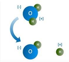 Imagini pentru filtru de apa cu ionizator