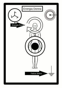 Spelling, Mandala, Coding, Symbols, Letters, Reiki, Chakra, Medicine, Circuit