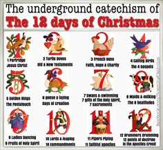 The Underground Catechism of the 12 Days of Christmas