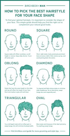 How to pick the right hairstyle for your face shape