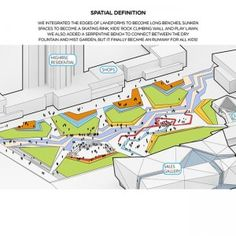 8 Key Qualities That Make Zhengzhou Vanke Central Plaza Stand Out as a World Class Design Urban Garden Design, Urban Design Diagram, Urban Landscape, Landscape Design, Contemporary Landscape, Landscape Diagram, Design Plaza, Design Miami, City Gallery