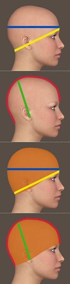 Medida da cabeça para diversos tipos de chapeus.