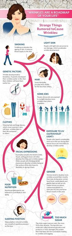 Thanks for the add! There are plenty of reasons why our skin wrinkles and ages and health and diet are certainly part of that puzzle... Check out this infographic about why our skin wrinkles and know how to prevent it from happening in the first place!