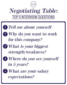 Top 5 Interview Questions - Always be prepared!