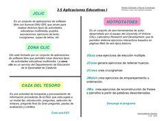 tema-3-aplicaciones-educativas-presentation by Jose Luis Guillen via Slideshare