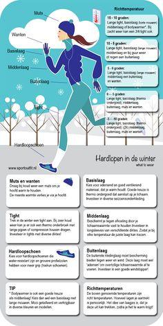 Een van de lastigste dingen aan hardlopen is om de juiste sportkleding te kiezen. Zeker in het voor- en najaar en de winter, blijft dit lastig. Grote kans dus, dat jij je ook wel eens vergist hebt. Om de kans op verkeerde keuzes te verkleinen, hebben we een infographic gemaakt waarin we per laagje een richttemperatuur geven. (Grote infographic zie website, www.sportoutfit.nl)
