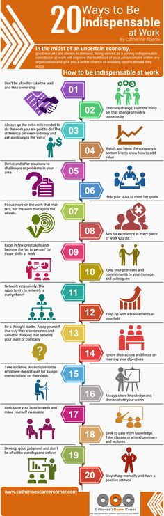 20 Ways to Be Indispensable at Work (Infographic) Know the ways to be indispensable at work? Have the mindset of a person that's keen to be indispensable at work? Explore 20 ways to be indispensable at work Career Development, Professional Development, Personal Development, It Management, Knowledge Management, Business Management, Work Ethic, Career Advice, Career Success