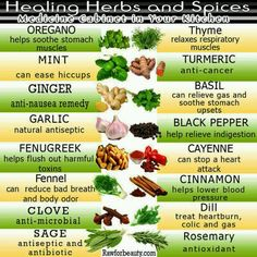 Herbs & benefits