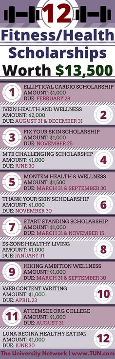 12 Fitness / Health Scholarships (worth USD) Do you love hiking, making juice smoothies, or taking care of your skin? Apply for these scholarships! Financial Aid For College, College Planning, Scholarships For College, College Students, Scholarships For Graduate Students, College Checklist, Grants For College, College Fund, College Majors