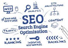 Kostenlose SEO Tools für die Webseiten Analyse und Optimierung! SEO-Check, Spider, Crawler, DC-Tools, OnPage Analyse, Rankings, Keywords, Backlinks.