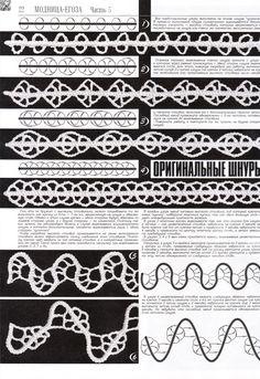 View album on Yandex. Crochet Stitches Chart, Crochet Edging Patterns, Crochet Lace Edging, Crochet Borders, Freeform Crochet, Crochet Art, Crochet Designs, Russian Crochet, Irish Crochet