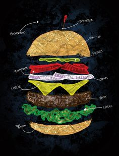 In what order would you put together your cheeseburger? This is one artist's rendition of his ultimate burger.