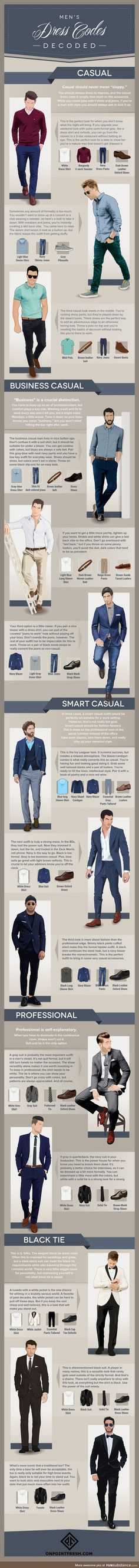 Business Casual For Men - Visual Guide-Business Casual For Men – Visual Guide Men& Dress Codes Infographic Mens fashion Infographic - Fashion Infographic, Herren Outfit, Moda Casual, Business Casual Men, Business Suits, Mode Masculine, Men Style Tips, Mens Style Guide, Gentleman Style