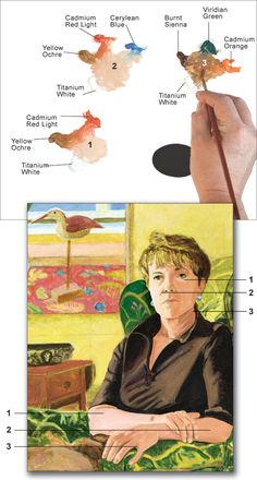 Fair Skin Color Painting Drawing and Painting Lessons