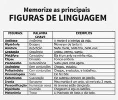 Portuguese Grammar, Portuguese Lessons, Portuguese Language, Learn Portuguese, Study Techniques, Study Methods, Verbo To Be, Study Cards, Study Organization
