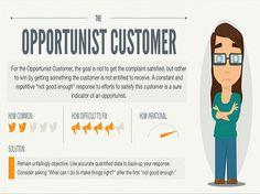 Type of #SocialMedia Complainers #4  The Opportunist Customer.  #CustomerLoyalty #OnlineMarketing #SocialMediaSapiens #Dubai