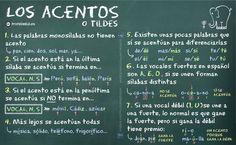 Explicación de los acentos y actividad online ~ ProfeDeELE.es
