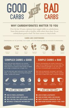 Good carbs vs. bad carbs I wish people would believe me on this.