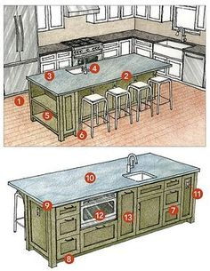 WITH SPACE COMES FUNCTION — A kitchen is ideally suited for a multipurpose island when all of the cooking and cleaning zones, as well as the appliances, can be located on the inside. The outside then becomes a comfortable place for meals, socializing, and more. Here's why this island works. OUTSIDE 1 The aisle widths are ample, especially near appliances. 2 The length and the overhang are sufficient for comfortable seating. 3 Extra counter space is available for loading and unloading the…