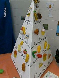 Pirámide de la alimentación Science Projects For Kids, Science Experiments Kids, Science For Kids, Science Activities, School Projects, Activities For Kids, Crafts For Kids, Preschool Food Crafts, Science Crafts