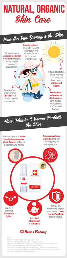 How the sun damages the skin and how to protect yourself. #naturalskincare  #antiaging #skincareproducts by #swissbotany