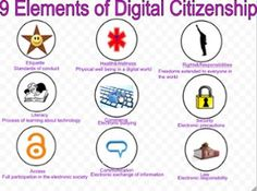 The Chronicles of a Digital Citizen: 9 elements of Digital Citizenship