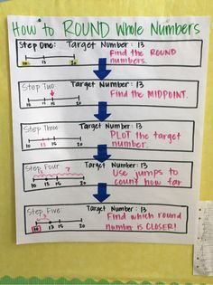 3 Rules for Grade Rounding Worksheets Teaching Graders to Estimate and Round STEP BY STEP √ Rules for Grade Rounding Worksheets . 3 Rules for Grade Rounding Worksheets . Mon Core Requires More In Depth Understanding Of How in Rounding Anchor Chart, Number Anchor Charts, Rounding Whole Numbers, Rounding Activities, Rounding Worksheets, Rounding 3rd Grade, Fourth Grade Math, Teaching Math, Teaching Boys