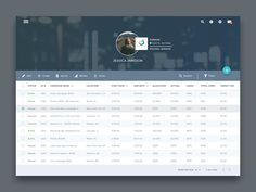 Marketing Campaign Management Dashboard – User interface by Stef Angeles