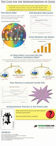 The case for the remonitization of gold